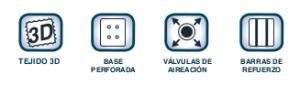 Akua base 3D (Iconos)